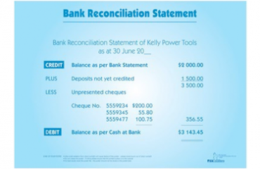 BankStatement